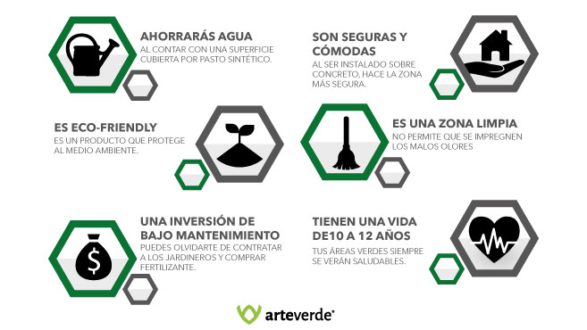 Beneficios Césped Artificial en Puebla